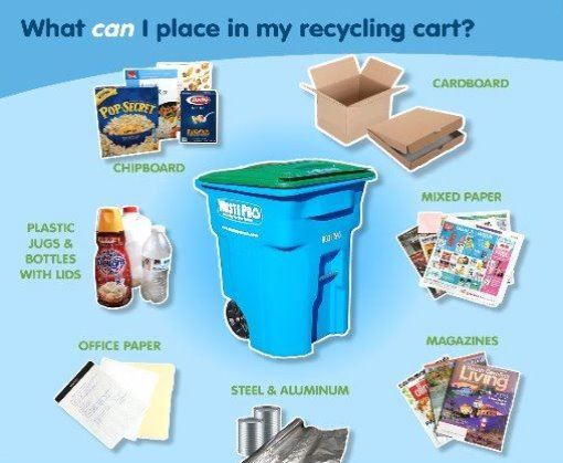 What you can recycle